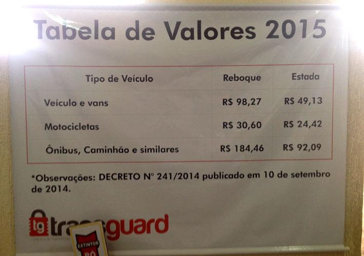 Tabela de valores da TransGuard, cujos valores são regulados pela prefeitura de São Gonçalo.