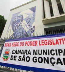Câmara Municipal de São Gonçalo – RJ